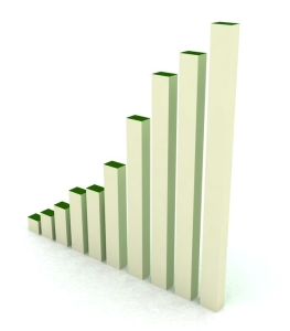 Are your business trends up? Is your business profitable? It might be time to sell.